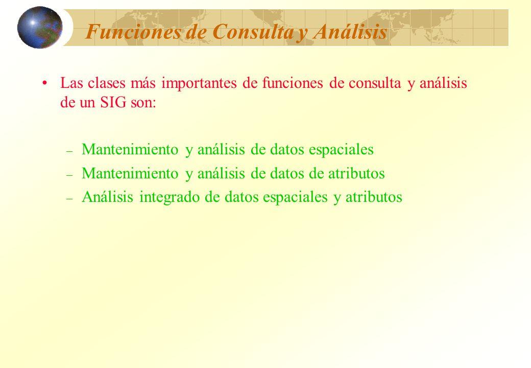 Funciones de Consulta y Análisis Las clases más importantes de funciones de consulta y análisis de un SIG son: – Mantenimiento y análisis de datos esp