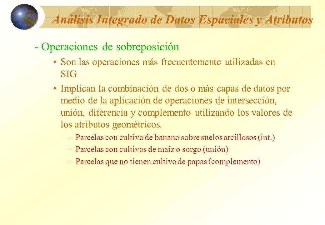 Análisis Integrado de Datos Espaciales y Atributos - Operaciones de sobreposición Son las operaciones más frecuentemente utilizadas en SIG Implican la