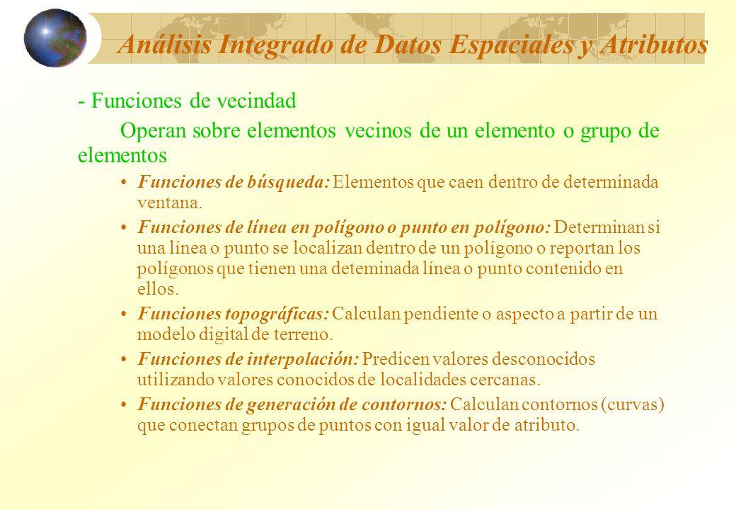 Análisis Integrado de Datos Espaciales y Atributos - Funciones de vecindad Operan sobre elementos vecinos de un elemento o grupo de elementos Funcione