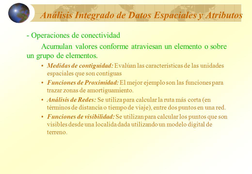 Análisis Integrado de Datos Espaciales y Atributos - Operaciones de conectividad Acumulan valores conforme atraviesan un elemento o sobre un grupo de