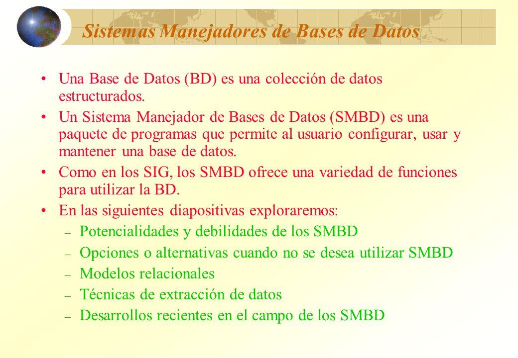 Sistemas Manejadores de Bases de Datos Una Base de Datos (BD) es una colección de datos estructurados. Un Sistema Manejador de Bases de Datos (SMBD) e