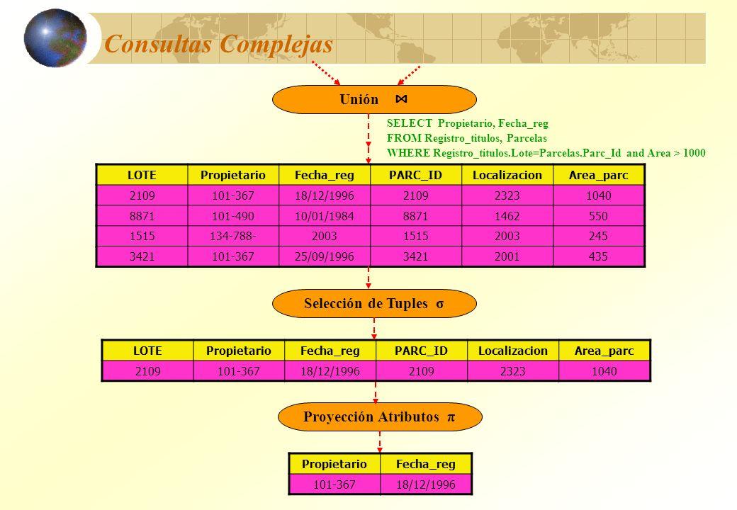 Consultas Complejas Unión LOTEPropietarioFecha_regPARC_IDLocalizacionArea_parc 2109101-36718/12/1996210923231040 8871101-49010/01/198488711462550 1515
