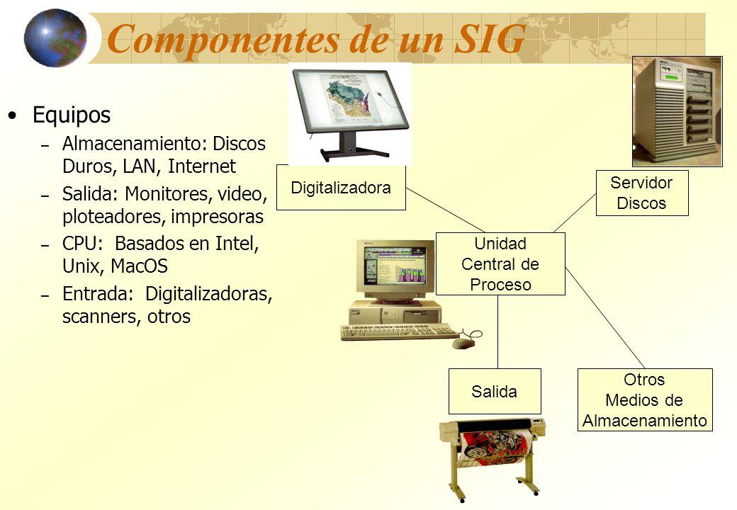 Componentes de un SIG Equipos – Almacenamiento: Discos Duros, LAN, Internet – Salida: Monitores, video, ploteadores, impresoras – CPU: Basados en Inte