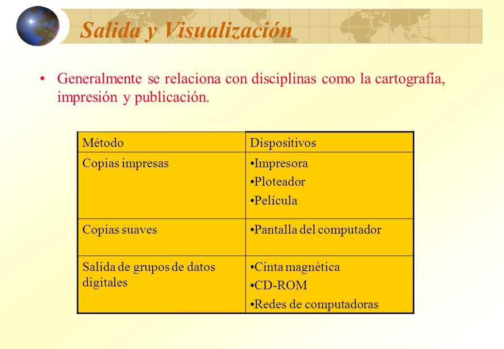 Salida y Visualización Generalmente se relaciona con disciplinas como la cartografía, impresión y publicación. MétodoDispositivos Copias impresasImpre