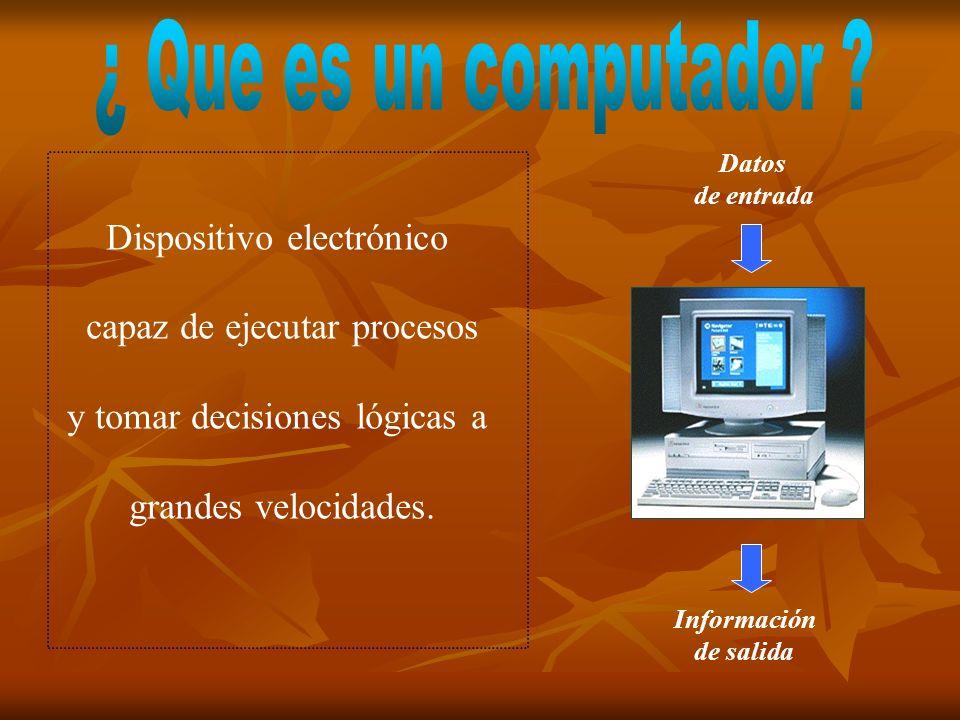 Dispositivo electrónico capaz de ejecutar procesos y tomar decisiones lógicas a grandes velocidades. Datos de entrada Información de salida