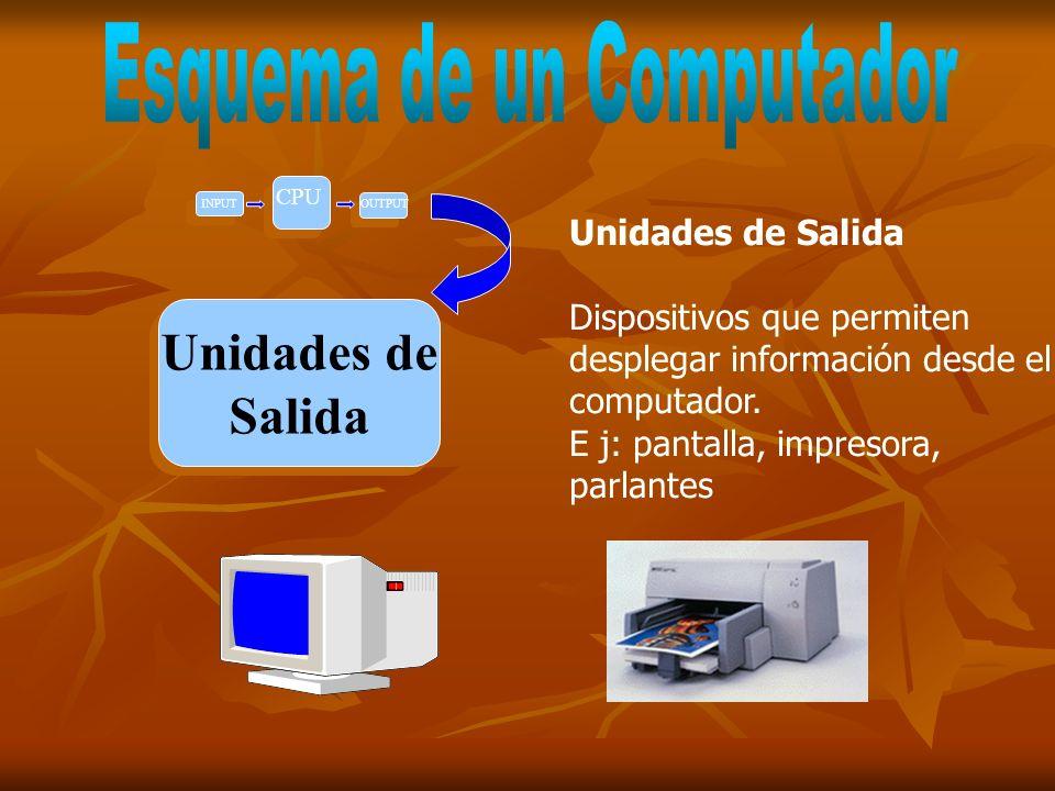 Unidades de Salida Dispositivos que permiten desplegar información desde el computador. E j: pantalla, impresora, parlantes Unidades de Salida Unidade