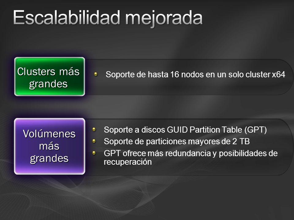 Volúmenes más grandes Clusters más grandes Soporte de hasta 16 nodos en un solo cluster x64 Soporte a discos GUID Partition Table (GPT) Soporte de particiones mayores de 2 TB GPT ofrece más redundancia y posibilidades de recuperación