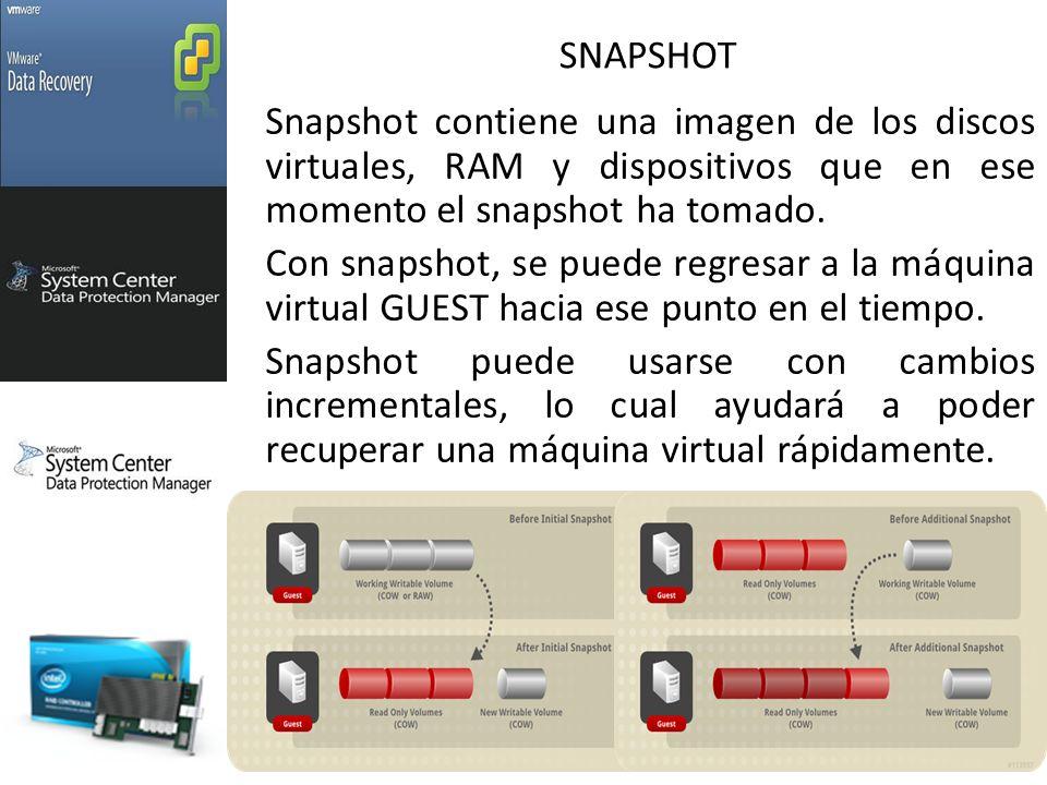 SNAPSHOT Snapshot contiene una imagen de los discos virtuales, RAM y dispositivos que en ese momento el snapshot ha tomado.