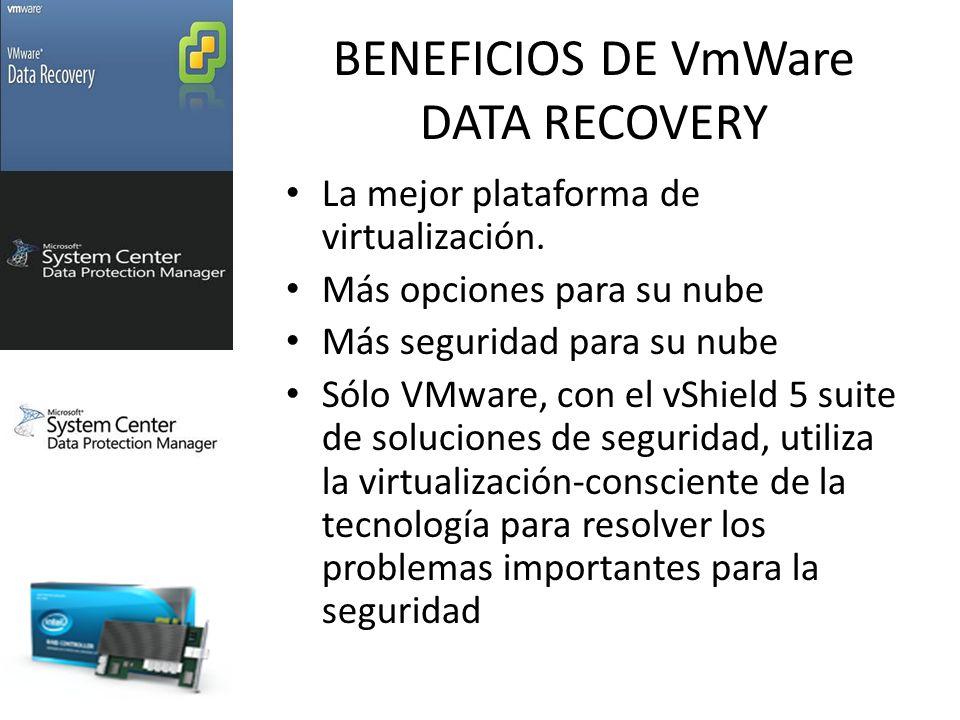 BENEFICIOS DE VmWare DATA RECOVERY La mejor plataforma de virtualización.