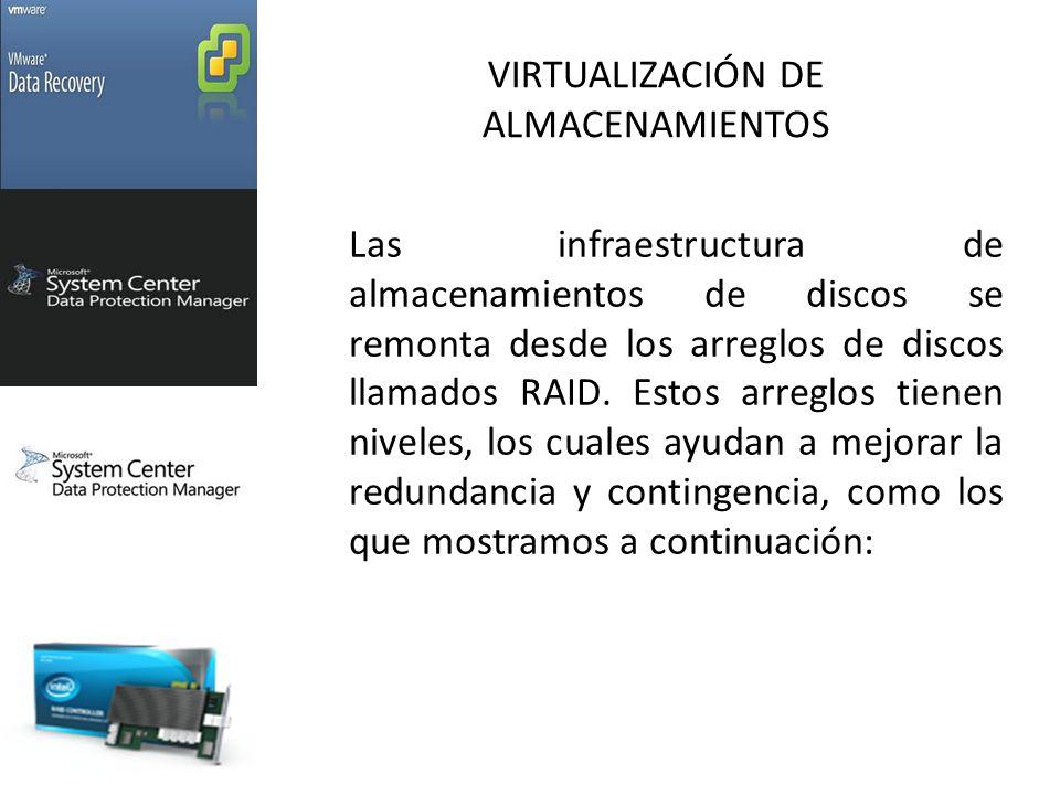 VIRTUALIZACIÓN DE ALMACENAMIENTOS Las infraestructura de almacenamientos de discos se remonta desde los arreglos de discos llamados RAID.