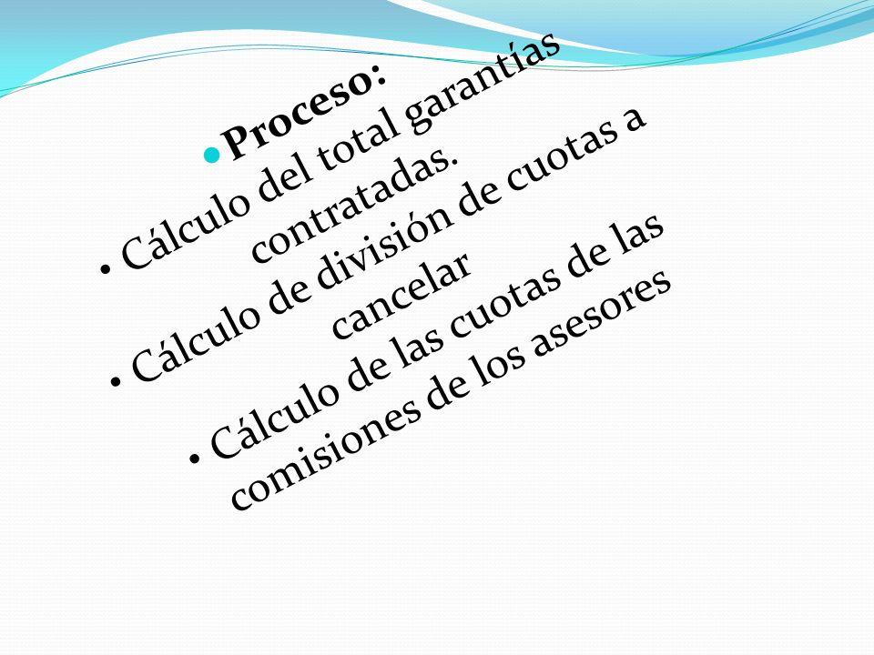 Proceso: Cálculo del total garantías contratadas.