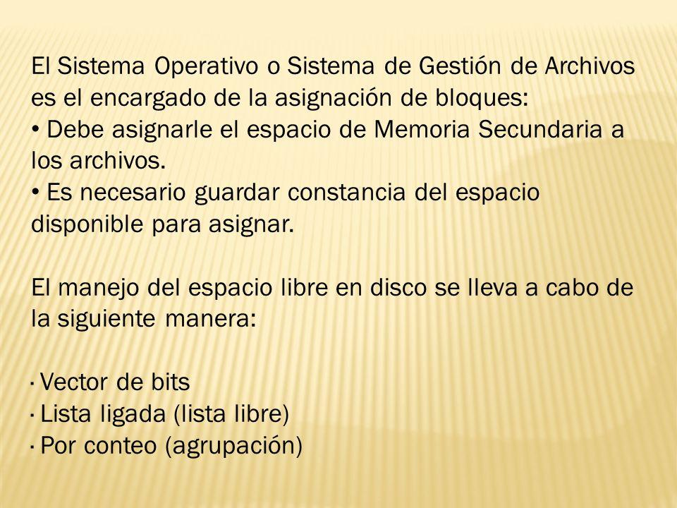 El Sistema Operativo o Sistema de Gestión de Archivos es el encargado de la asignación de bloques: Debe asignarle el espacio de Memoria Secundaria a l