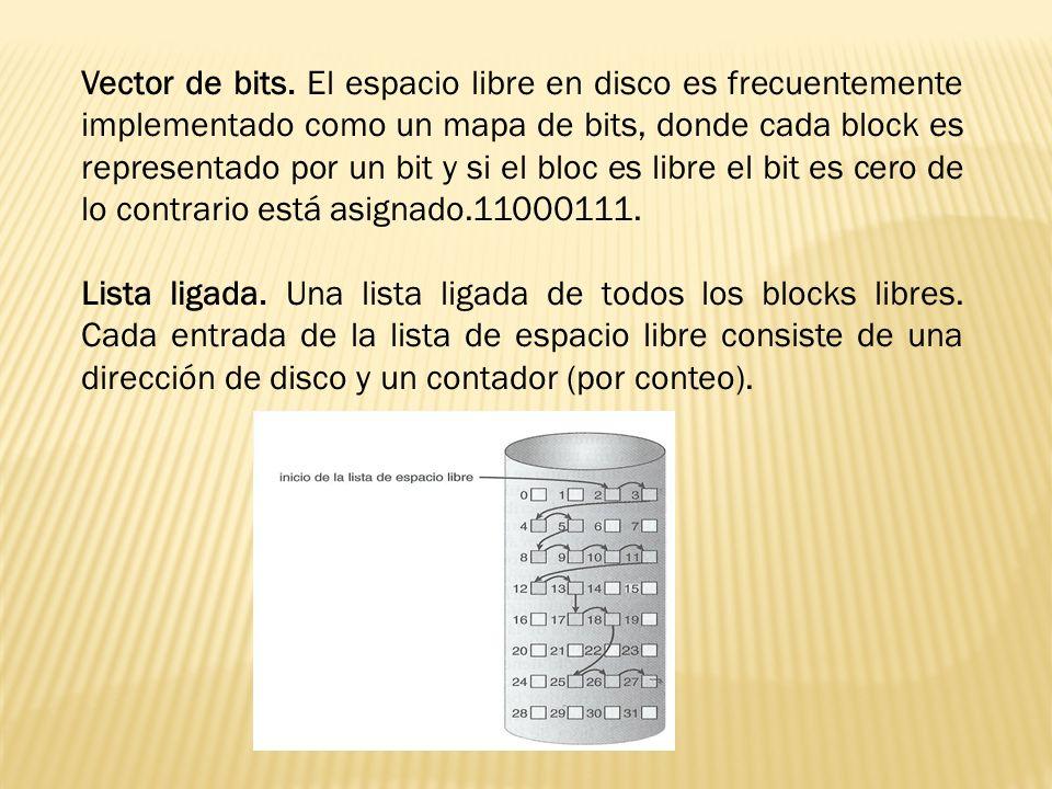 Vector de bits. El espacio libre en disco es frecuentemente implementado como un mapa de bits, donde cada block es representado por un bit y si el blo