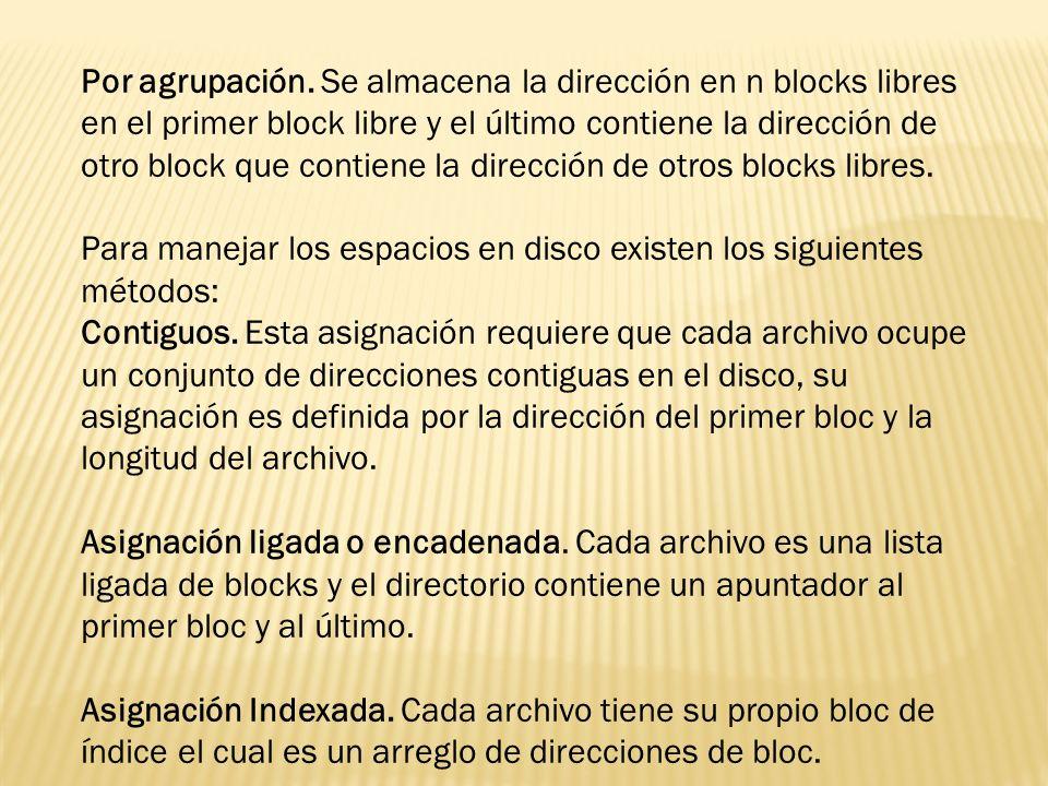 Por agrupación. Se almacena la dirección en n blocks libres en el primer block libre y el último contiene la dirección de otro block que contiene la d