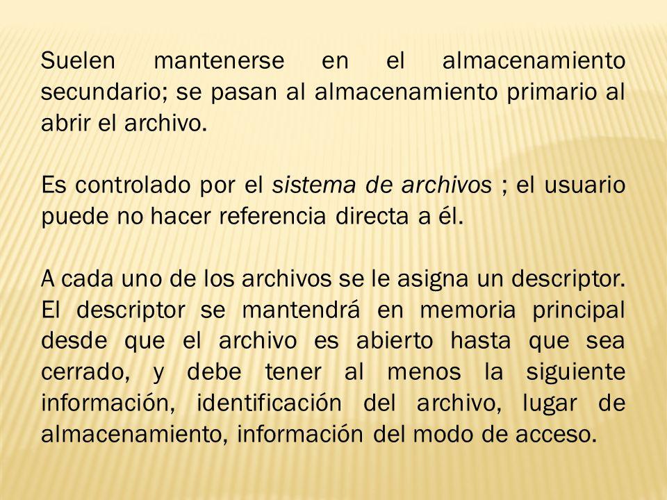 Suelen mantenerse en el almacenamiento secundario; se pasan al almacenamiento primario al abrir el archivo. Es controlado por el sistema de archivos ;