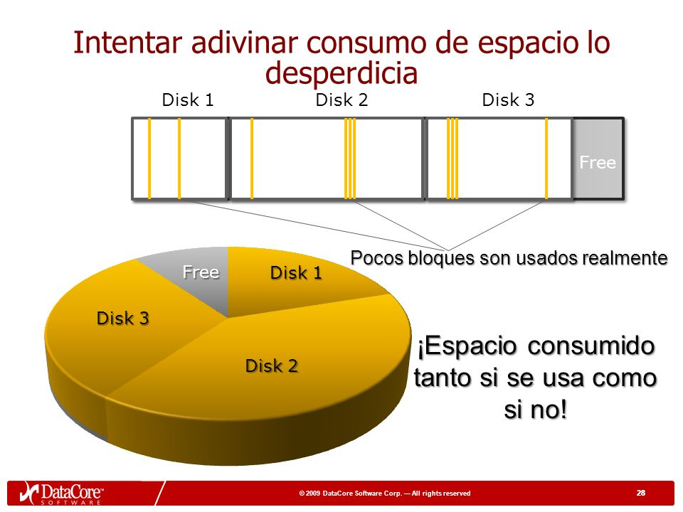 27 © 2009 DataCore Software Corp. All rights reserved © 2009 DataCore Software Corp Thin provisionning – Asignación del espacio