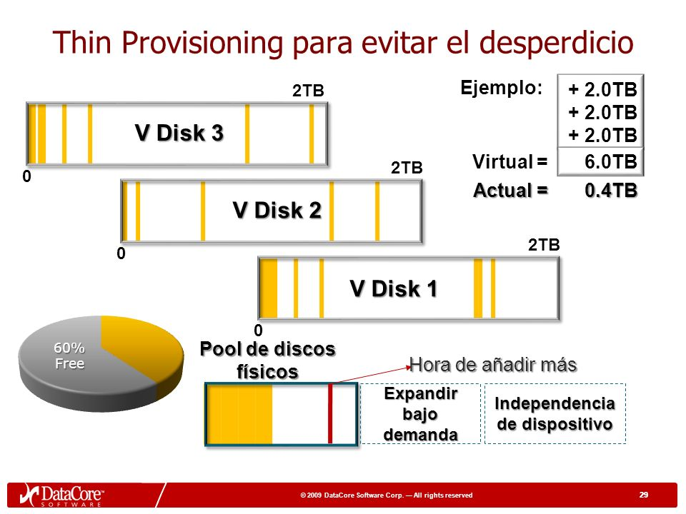 28 © 2009 DataCore Software Corp. All rights reserved 28 Intentar adivinar consumo de espacio lo desperdicia ¡Espacio consumido tanto si se usa como s