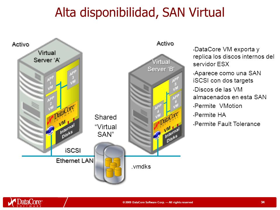 33 © 2009 DataCore Software Corp.