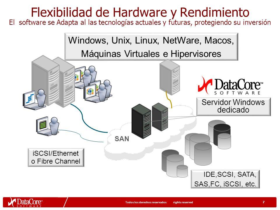 37 © 2009 DataCore Software Corp. All rights reserved 37 Consola monitorización de la SAN