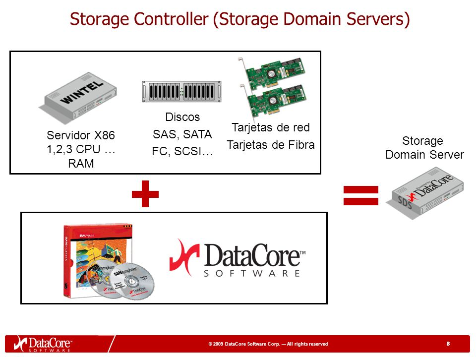 18 © 2009 DataCore Software Corp.All rights reserved 18 Como lo hacemos nosotros.