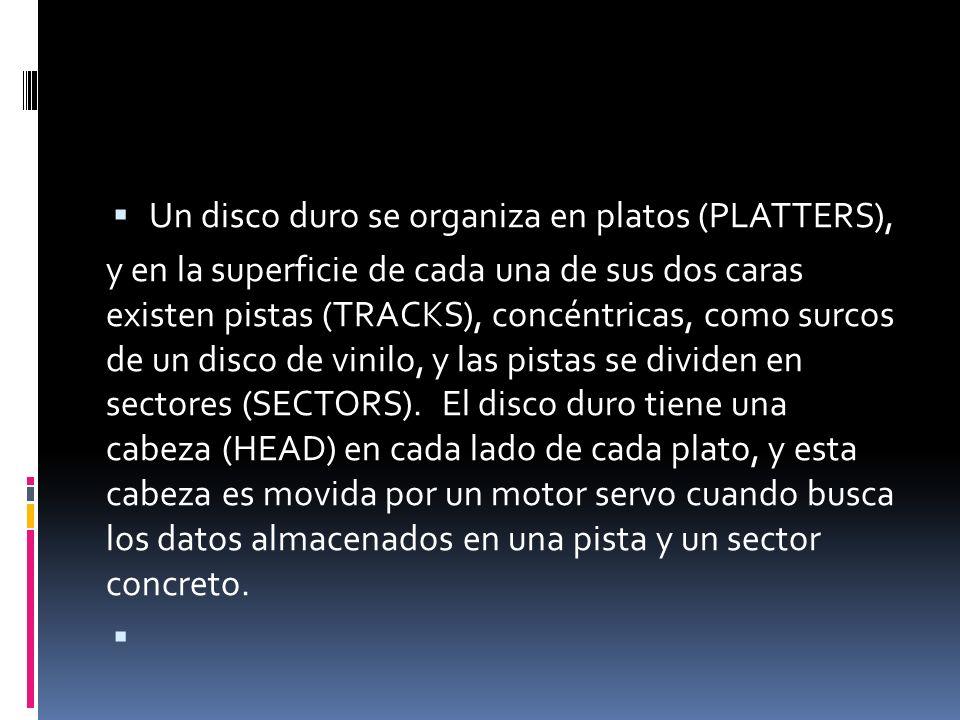 Tipos de discos duros IDE SATA ES ATA