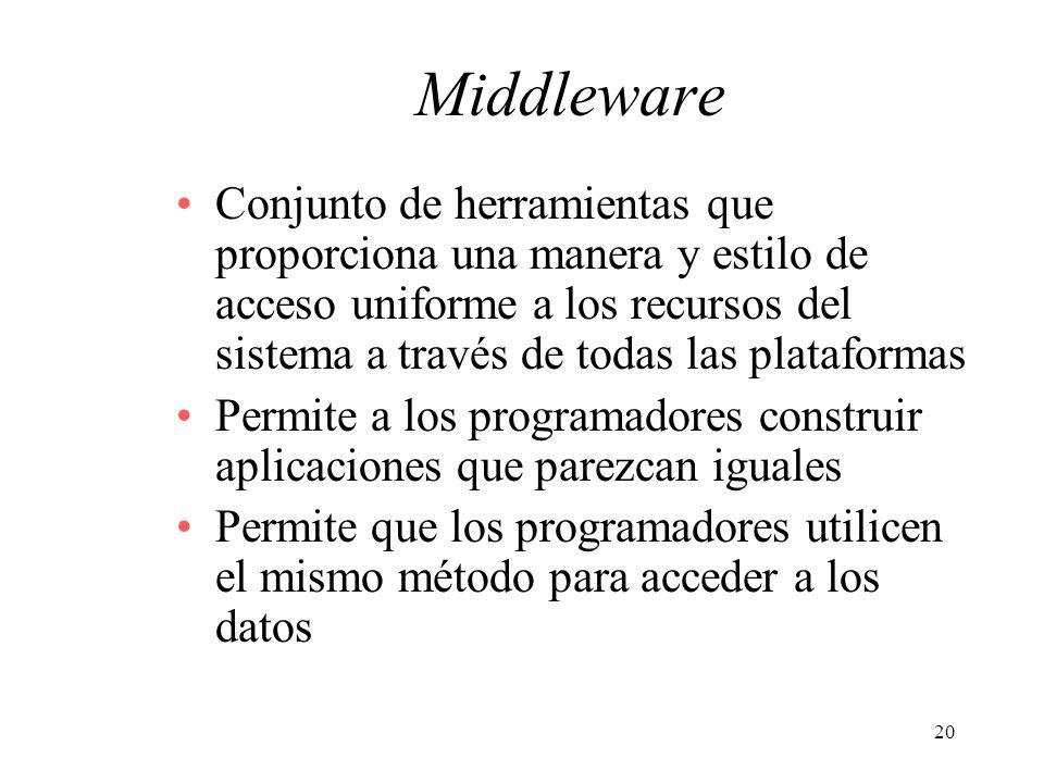 20 Middleware Conjunto de herramientas que proporciona una manera y estilo de acceso uniforme a los recursos del sistema a través de todas las platafo