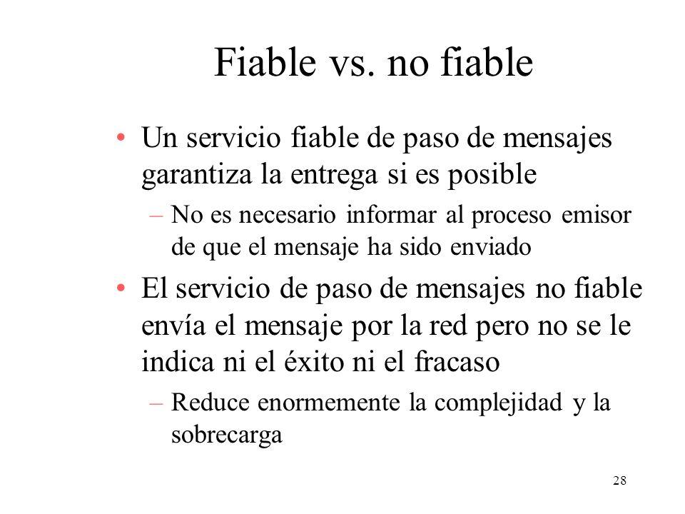 28 Fiable vs. no fiable Un servicio fiable de paso de mensajes garantiza la entrega si es posible –No es necesario informar al proceso emisor de que e