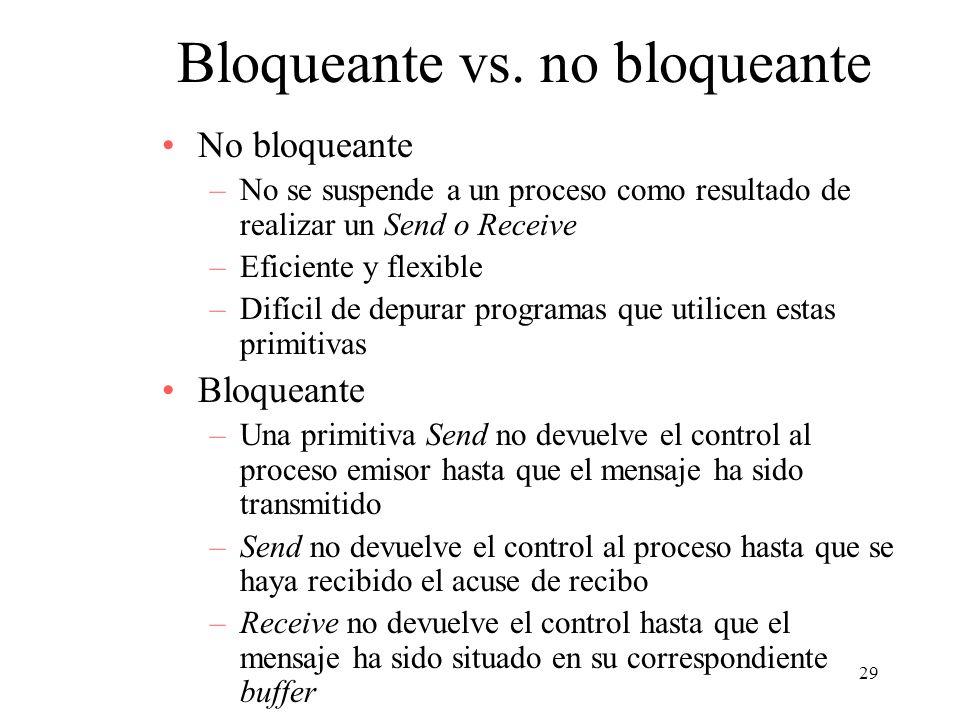 29 Bloqueante vs. no bloqueante No bloqueante –No se suspende a un proceso como resultado de realizar un Send o Receive –Eficiente y flexible –Difícil