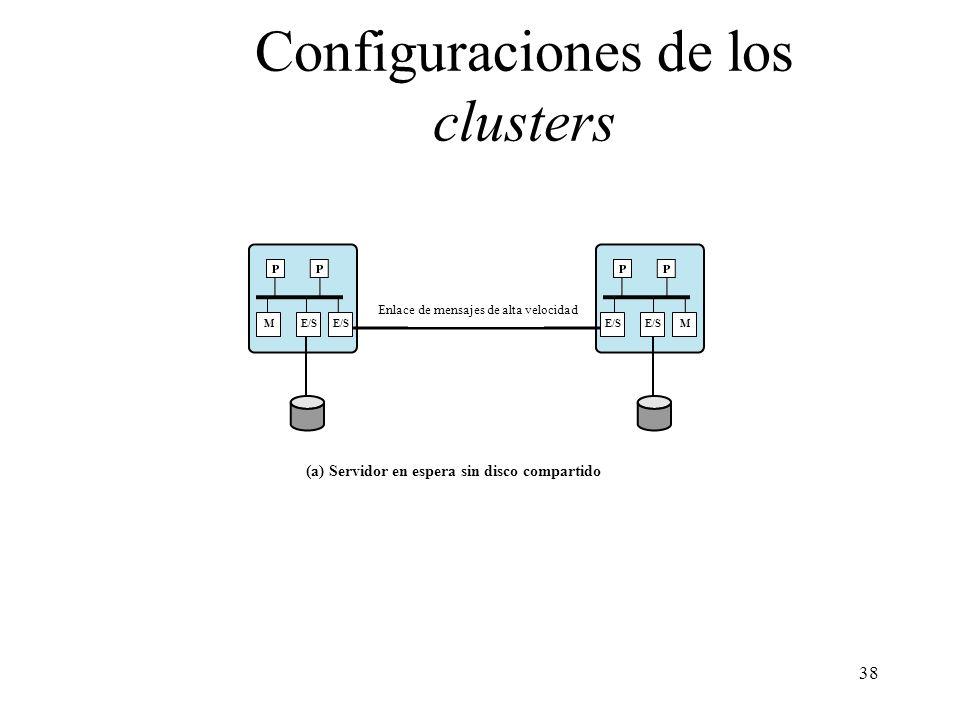38 Configuraciones de los clusters E/S Enlace de mensajes de alta velocidad E/S MM (a) Servidor en espera sin disco compartido