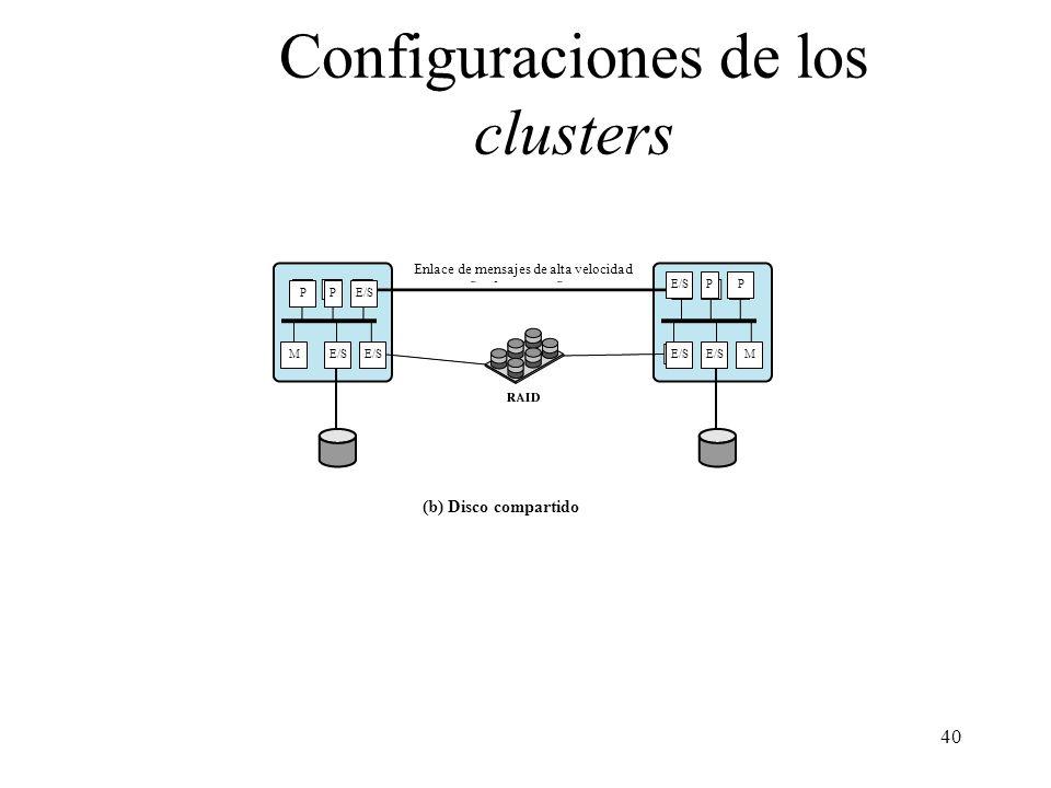 40 Configuraciones de los clusters PPE/S M Enlace de mensajes de alta velocidad E/S PP M (b) Disco compartido