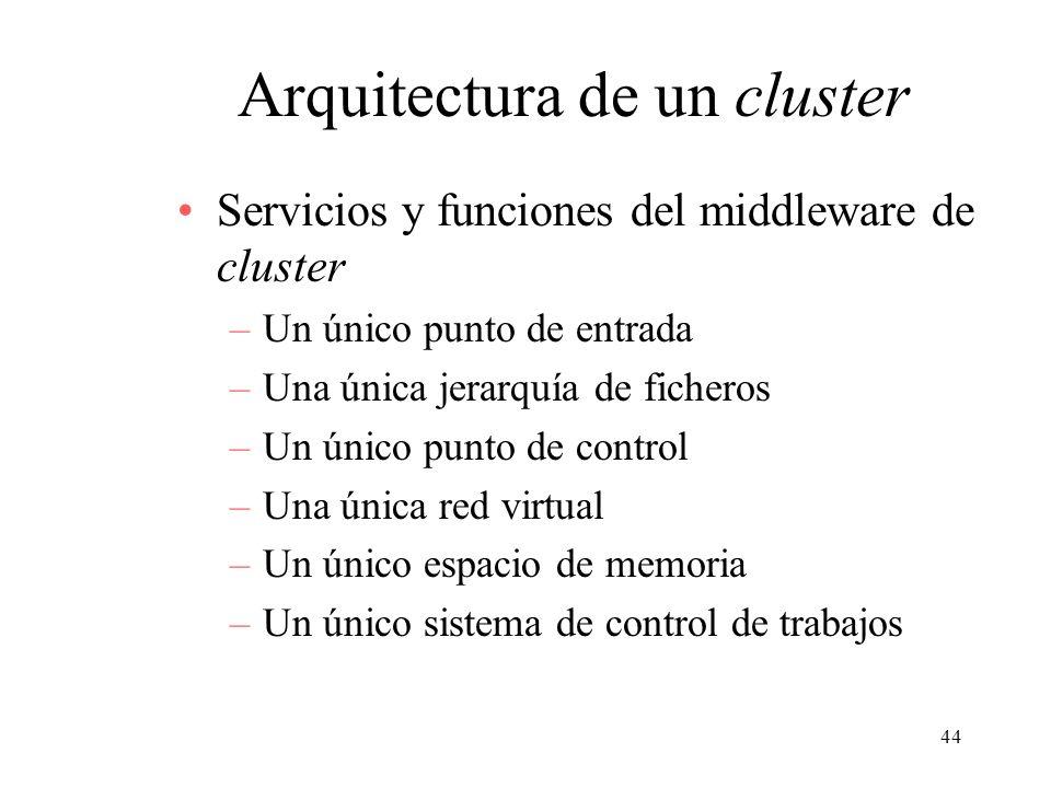 44 Arquitectura de un cluster Servicios y funciones del middleware de cluster –Un único punto de entrada –Una única jerarquía de ficheros –Un único pu