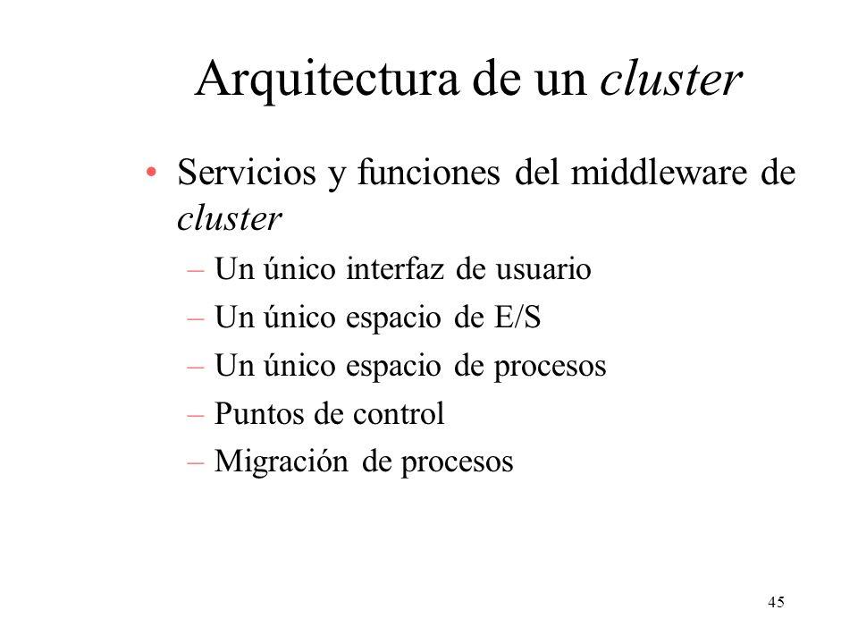 45 Arquitectura de un cluster Servicios y funciones del middleware de cluster –Un único interfaz de usuario –Un único espacio de E/S –Un único espacio