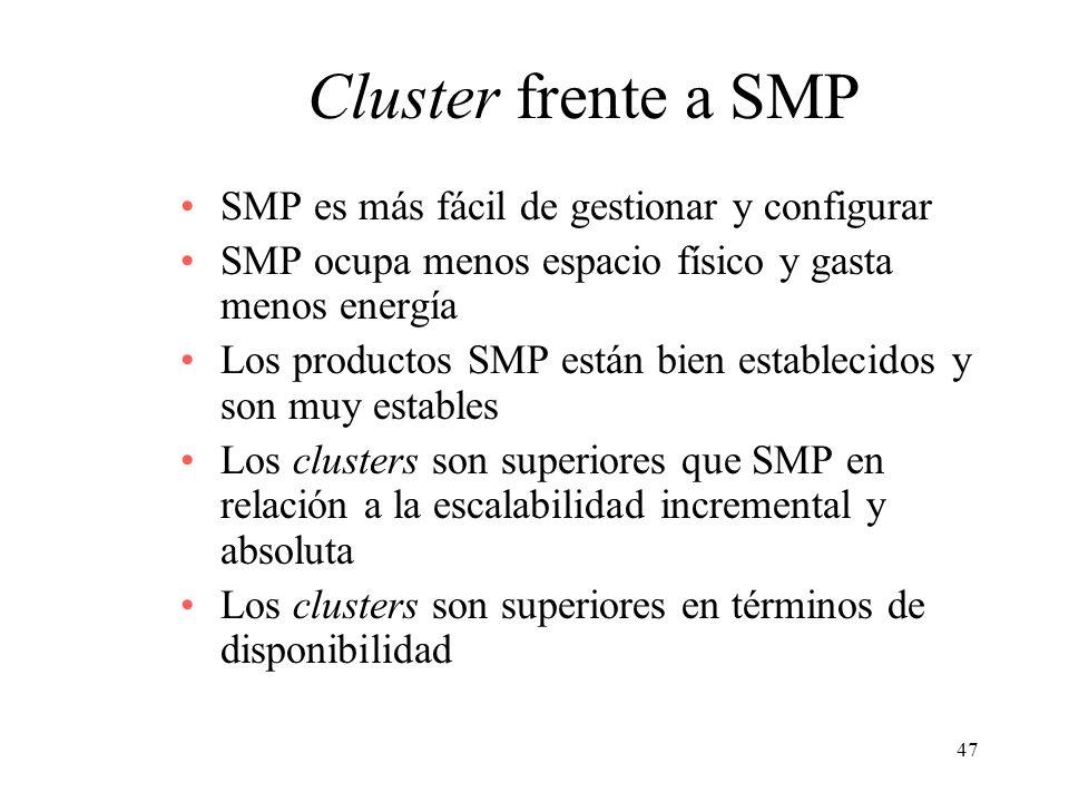 47 Cluster frente a SMP SMP es más fácil de gestionar y configurar SMP ocupa menos espacio físico y gasta menos energía Los productos SMP están bien e