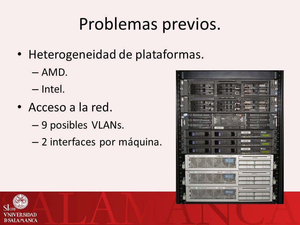 Posibles soluciones (I).Mecanismos de virtualización.