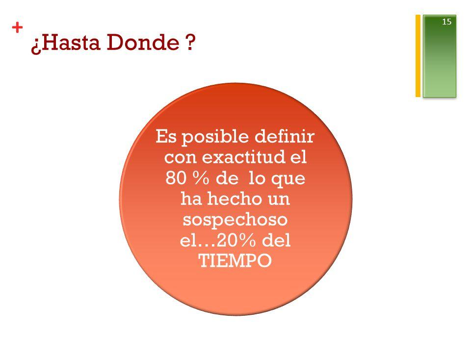 + ¿Hasta Donde .