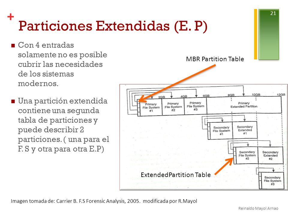 + Particiones Extendidas (E.