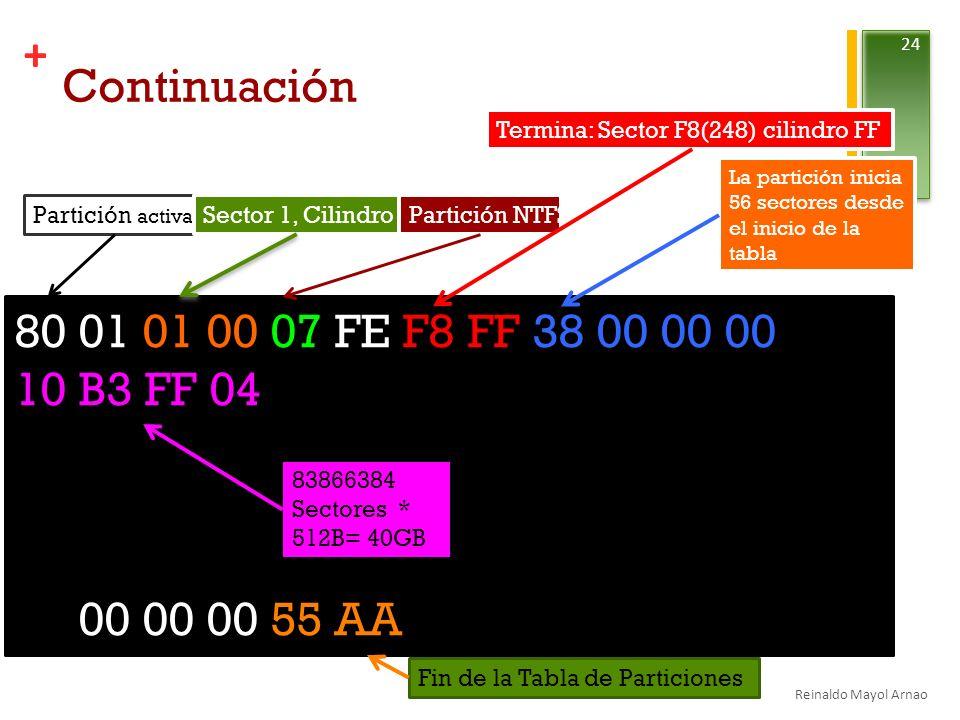 + Continuación Reinaldo Mayol Arnao 24 80 01 01 00 07 FE F8 FF 38 00 00 00 10 B3 FF 04 00 00 00 00 00 00 00 00 00 00 00 00 00 00 00 00 00 00 00 00 00 00 00 00 00 00 00 00 00 00 55 AA Partición activa Sector 1, Cilindro 0Partición NTFS Termina: Sector F8(248) cilindro FF La partición inicia 56 sectores desde el inicio de la tabla 83866384 Sectores * 512B= 40GB Fin de la Tabla de Particiones