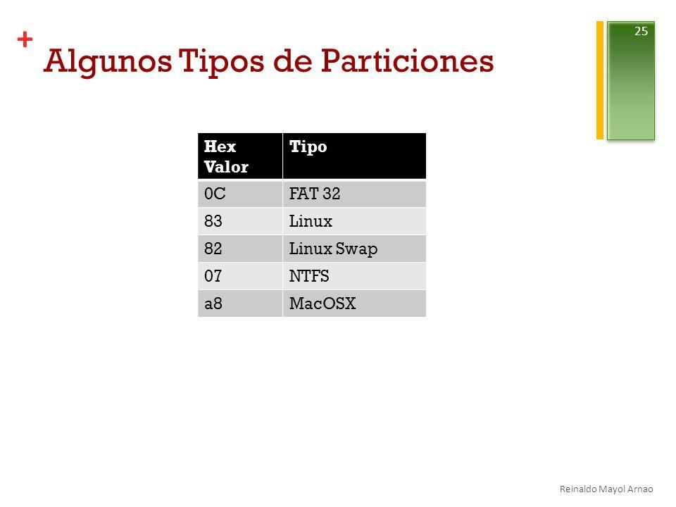+ Algunos Tipos de Particiones Hex Valor Tipo 0CFAT 32 83Linux 82Linux Swap 07NTFS a8MacOSX Reinaldo Mayol Arnao 25