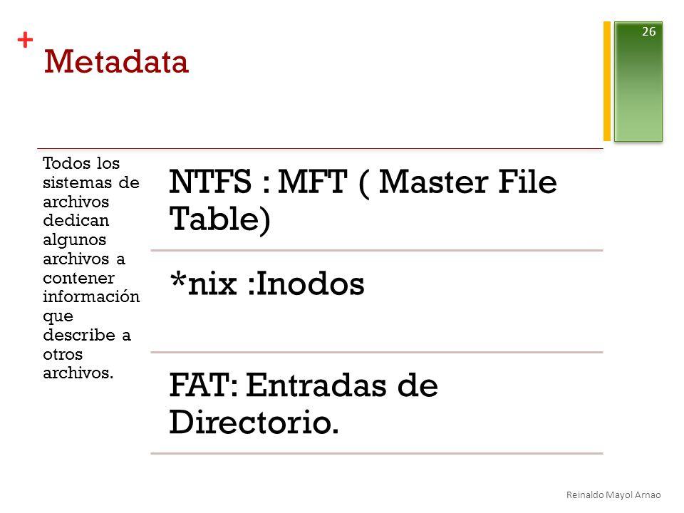 + Metadata Todos los sistemas de archivos dedican algunos archivos a contener información que describe a otros archivos.