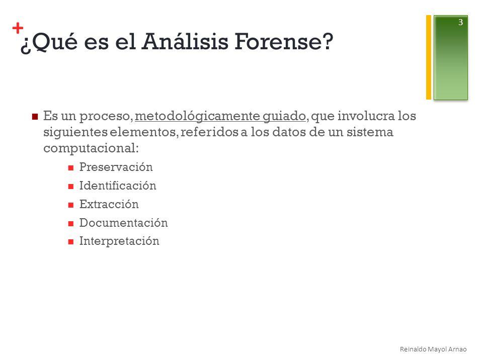 + ¿Qué es el Análisis Forense.