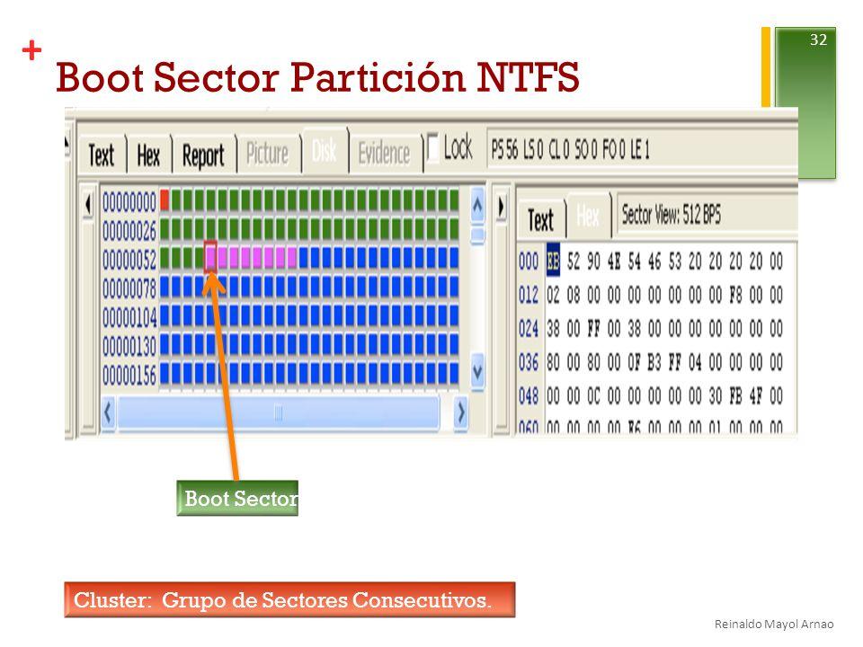 + Boot Sector Partición NTFS Reinaldo Mayol Arnao 32 Boot Sector Cluster: Grupo de Sectores Consecutivos.