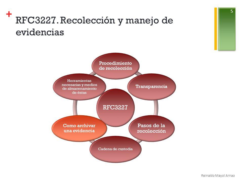 + RFC3227.