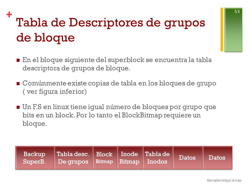 + Tabla de Descriptores de grupos de bloque En el bloque siguiente del superblock se encuentra la tabla descriptora de grupos de bloque.