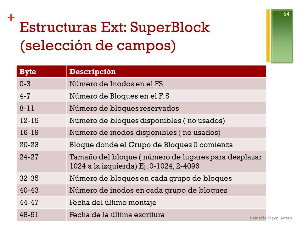 + Estructuras Ext: SuperBlock (selección de campos) ByteDescripción 0-3Número de Inodos en el FS 4-7Número de Bloques en el F.