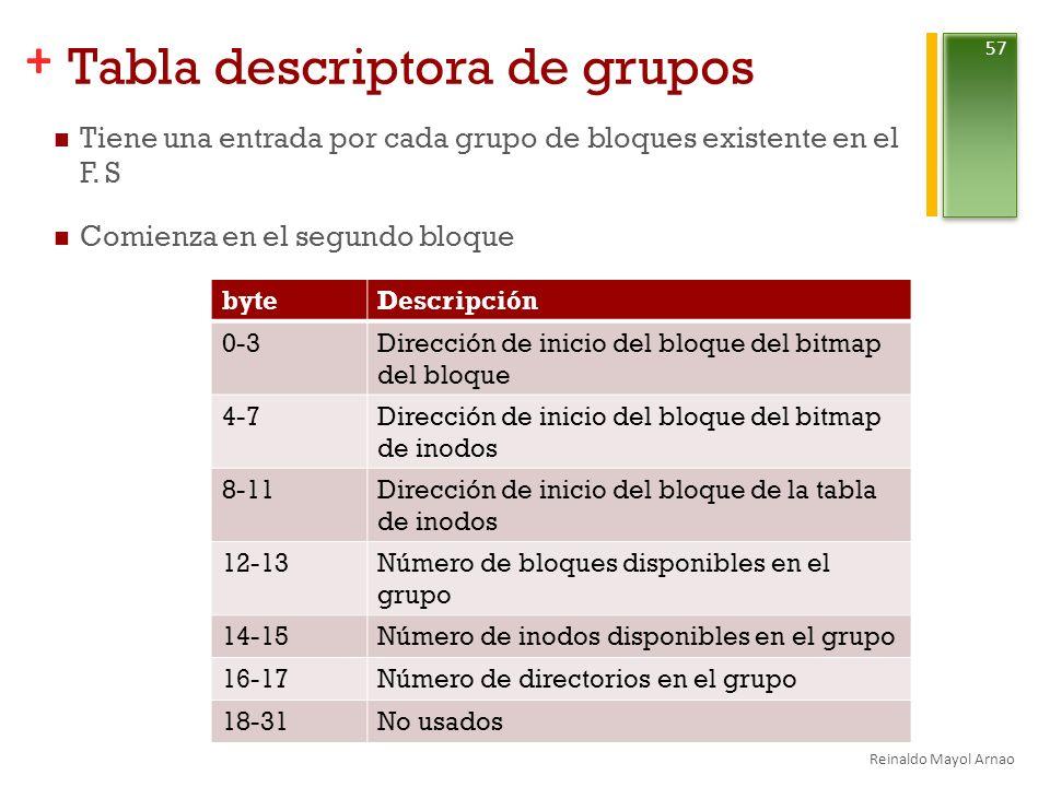 + Tabla descriptora de grupos Tiene una entrada por cada grupo de bloques existente en el F.