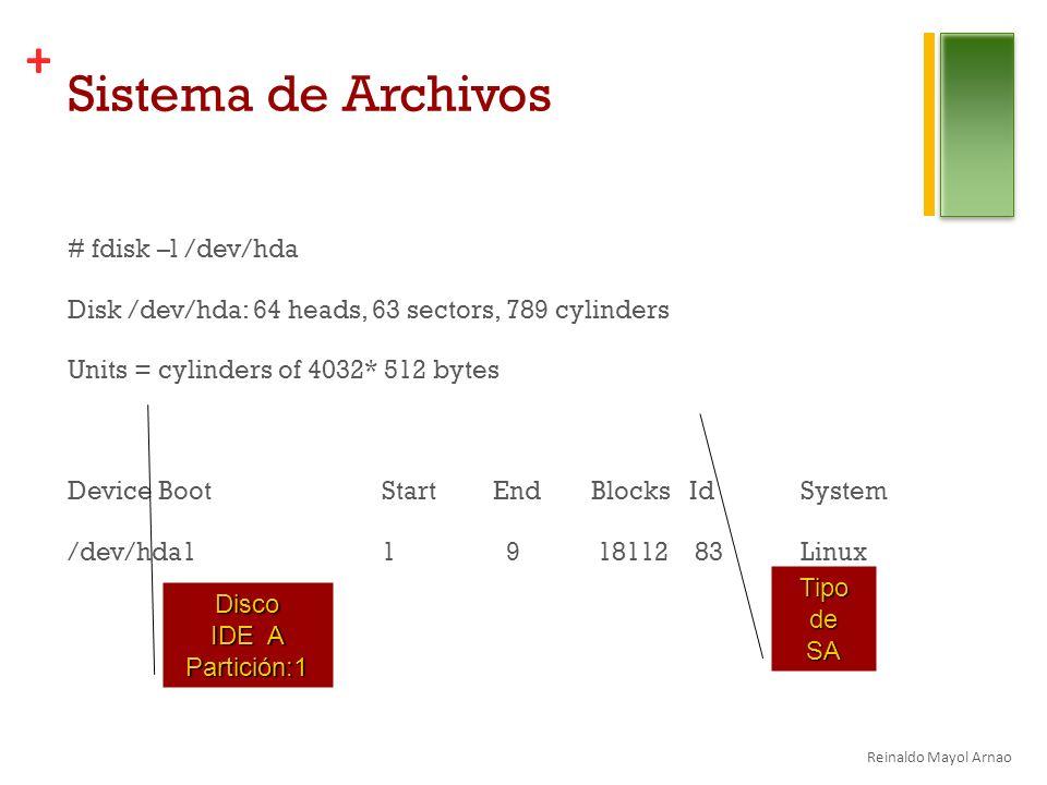 + Sistema de Archivos # fdisk –l /dev/hda Disk /dev/hda: 64 heads, 63 sectors, 789 cylinders Units = cylinders of 4032* 512 bytes Device BootStart EndBlocks IdSystem /dev/hda11 9 18112 83Linux Reinaldo Mayol Arnao Disco IDE A Partición:1 Tipo de SA