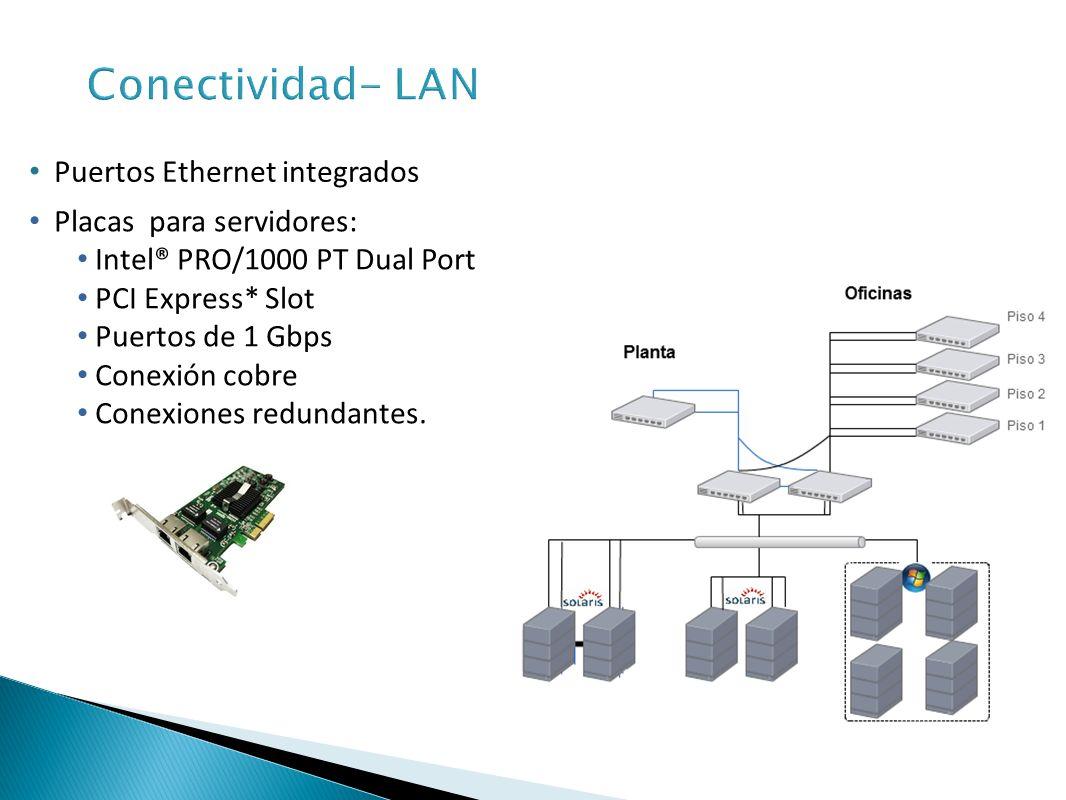 Switch: 2 x Cisco Catalyst 6504-E Chassis 4 Slot de Chassis Placas 1 WS-X6748-GE TX Cisco 48 puertos UTP 1Gb 1 WS-X6704-10GbE 4 puertos FB 4 Adaptador Xenpac para fibra Dispositivos conectados: Switches de cada Piso Servidores a LAN Puertos utilizados: 36 por switch 2 Controladores Conexión doble redundancia