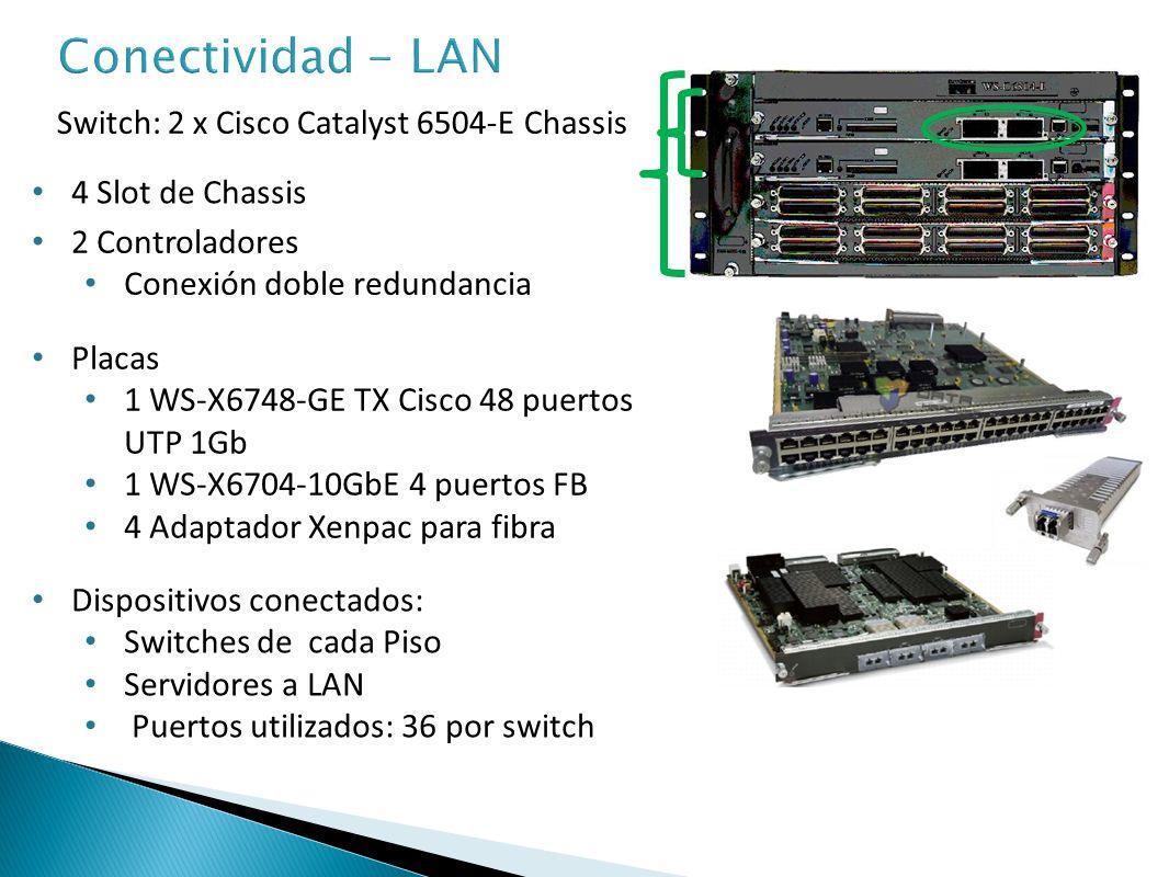 2 Switches stackeables por piso 1x Catalyst 3750-24PS 1x Catalyst 3750-48PS 63 puestos x Piso 6 Uplink Conexiones Redundantes 1 Switch extra para reponer en caso de falla