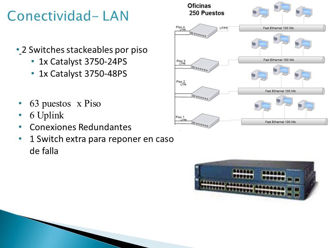 4 Switches Catalyst 3750-48PS (stackeables) 190 Puestos 8 Uplink Conexiones Redundantes