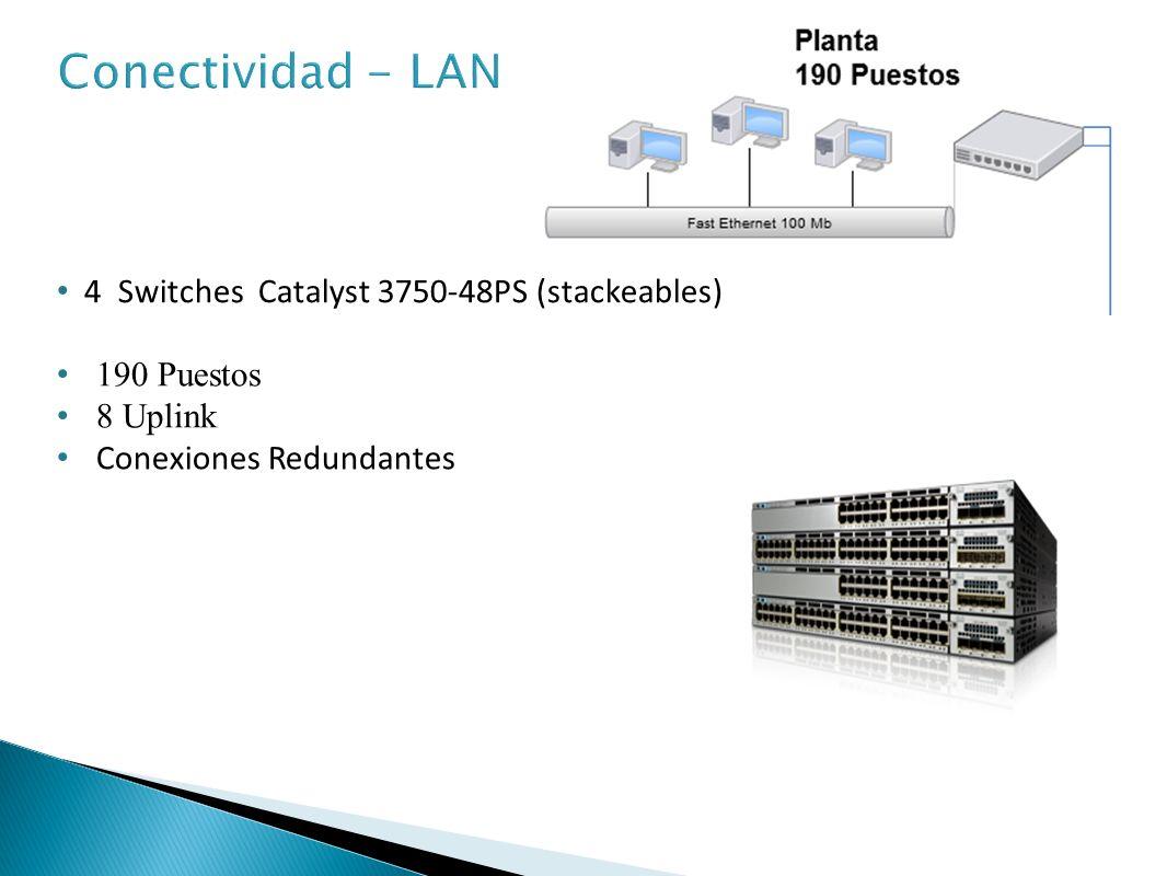 Placas para servidores: HBA – IBM/Qlogic dual PCI Express Slot hasta 8Gbps Fibre Channel